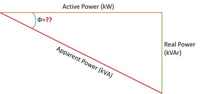 Power Factor Calculator