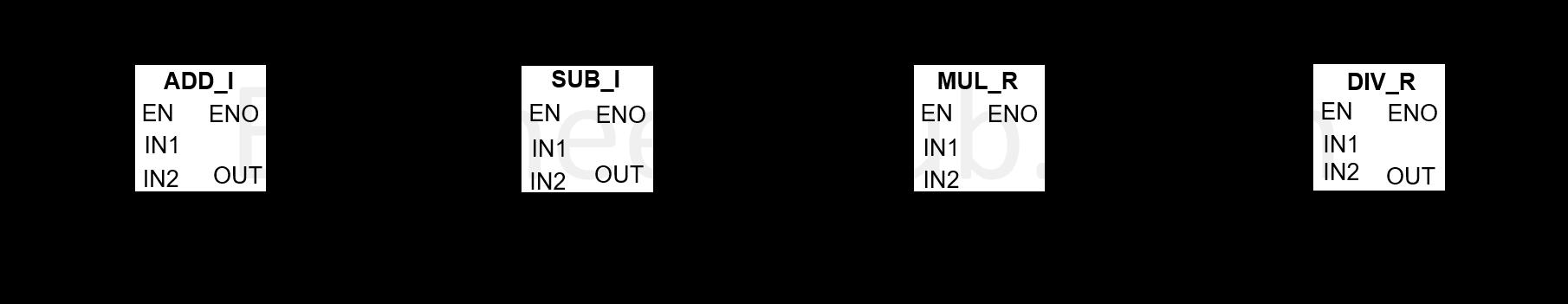 PLC Arithmetic Functions
