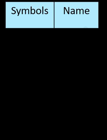 Annunciator IEC Symbols