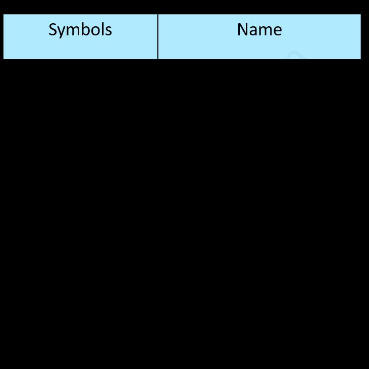 Disconnectors IEC Symbols