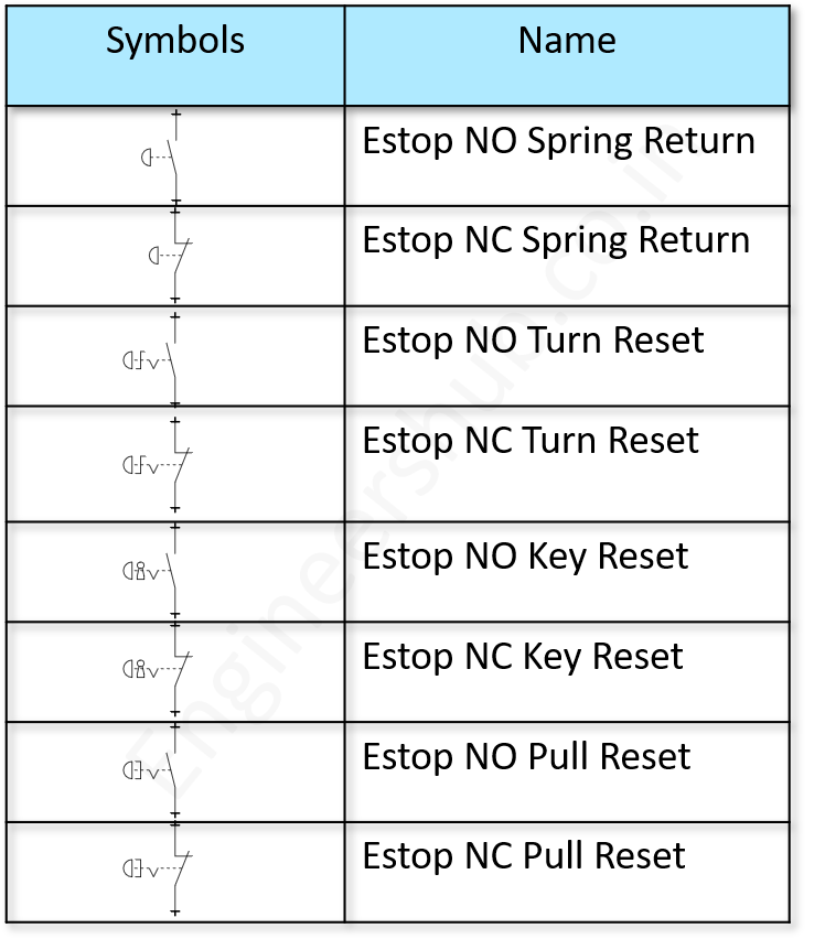 Emergency IEC Symbols