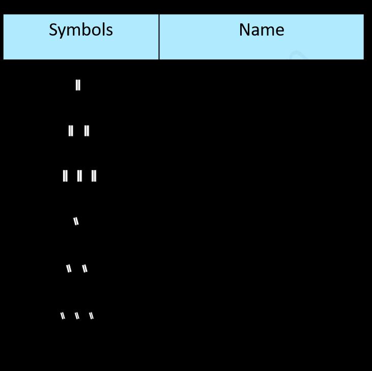 Fuse IEC Symbols
