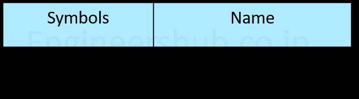 Inductor IEC Symbols