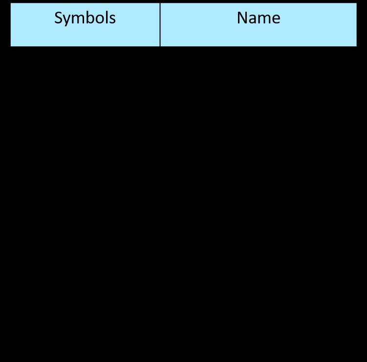 Motors IEC Symbols