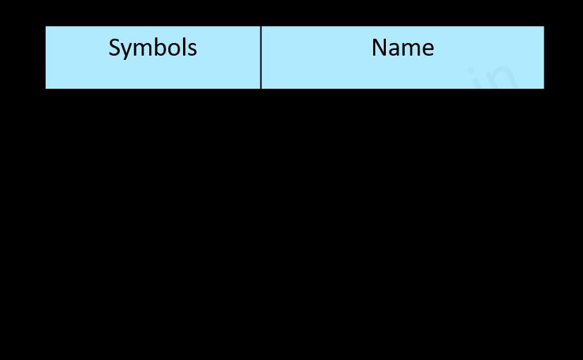 Overload Trips IEC Symbols