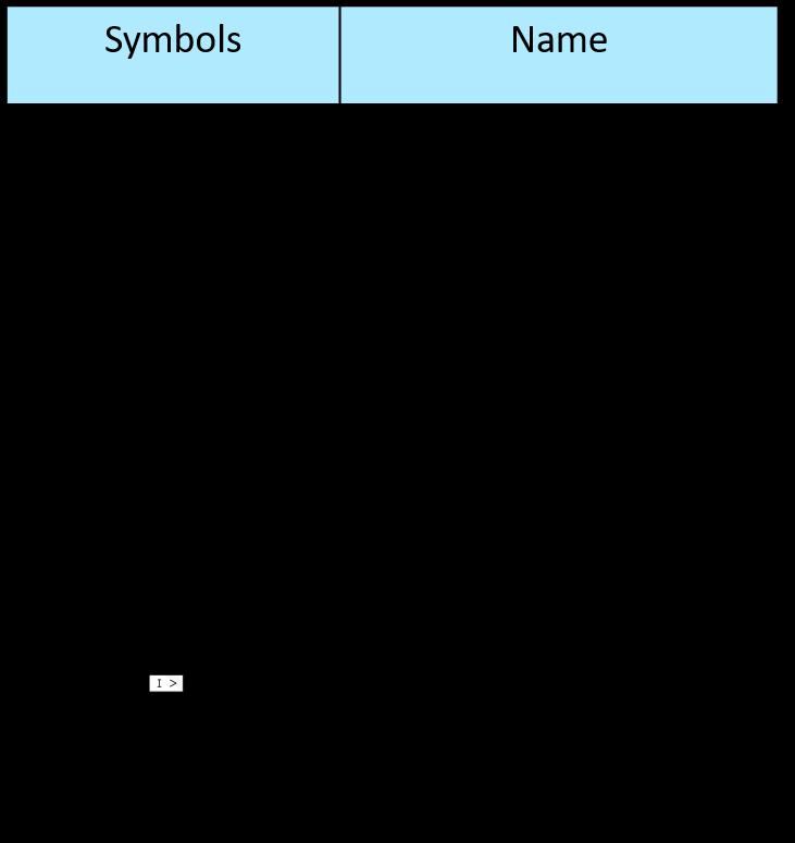 Relays IEC Symbols