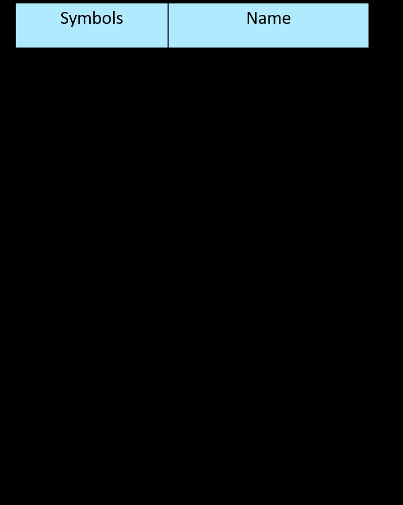 Timers IEC Symbols
