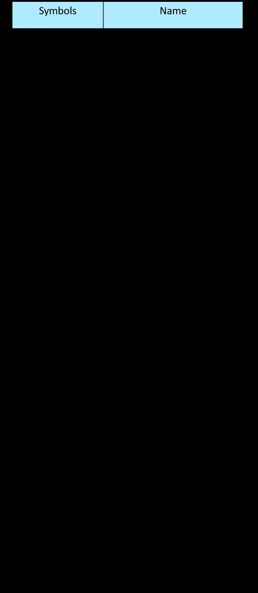 Transformer IEC Symbols