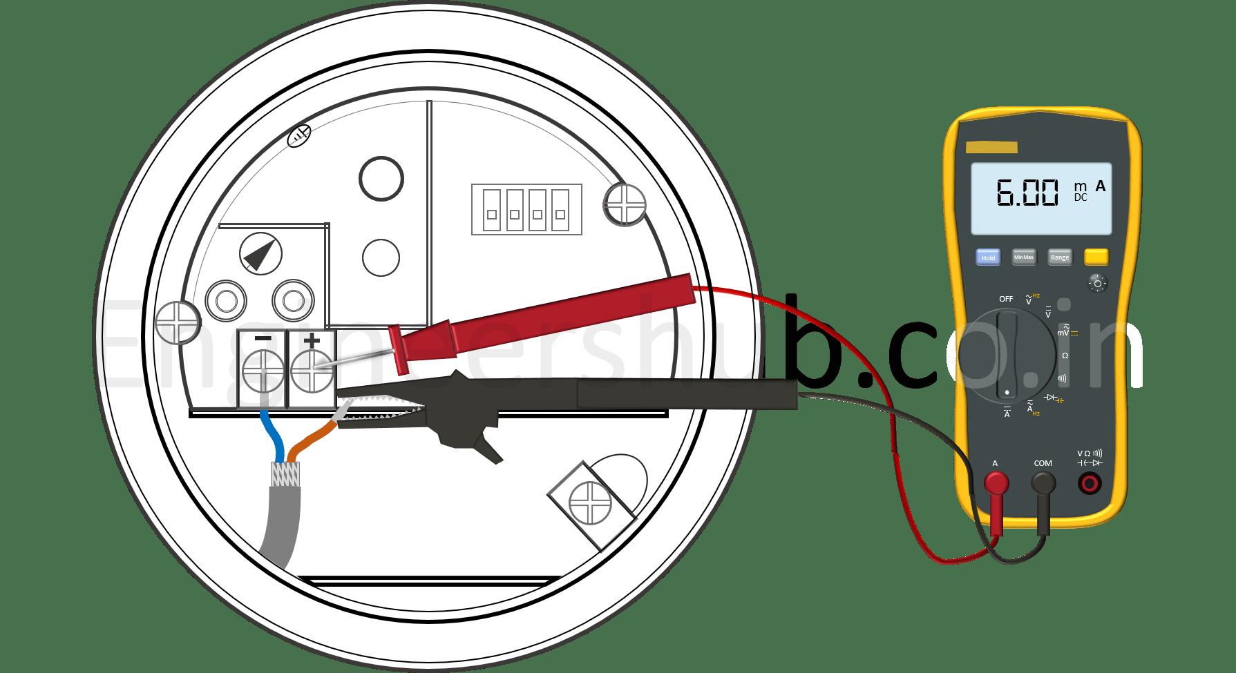 Measuring 4-20mA by breaking the loop