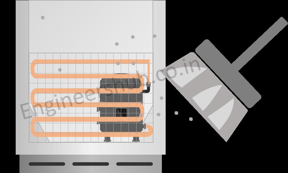 Clean condenser coil