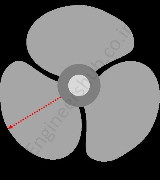 Pedestal Fan Blade Sweep